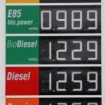 Biofuels – A Biodiesel and Ethanol Primer