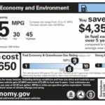 New Cars to Get New Fuel Economy Labels